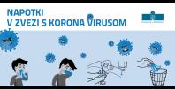 Infografika o koronavirusu